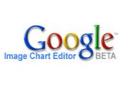 Google Image Chart Tool